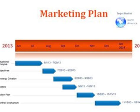 Sample Business Development Plan ThePensterscom