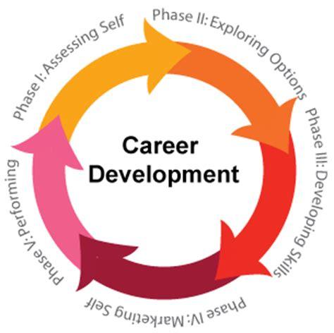 Business development sample business plan