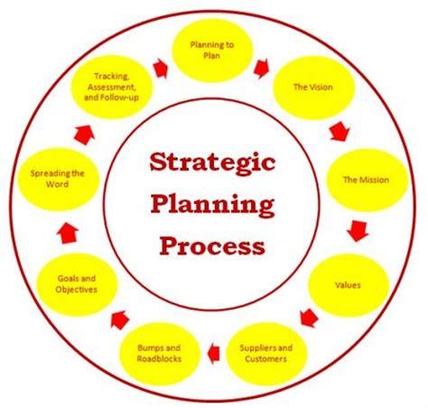 Sample Business Development Plan JACOBYs Business
